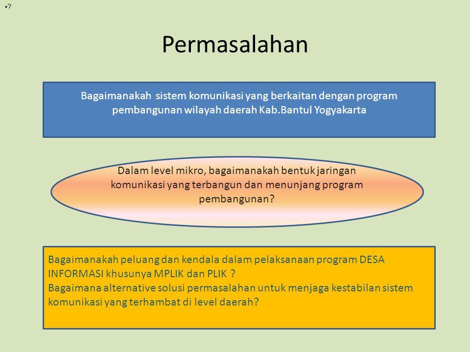 Permasalahan Bagaimanakah sistem komunikasi yang berkaitan dengan program pembangunan wilayah daerah Kab.Bantul Yogyakarta Bagaimanakah peluang dan ke