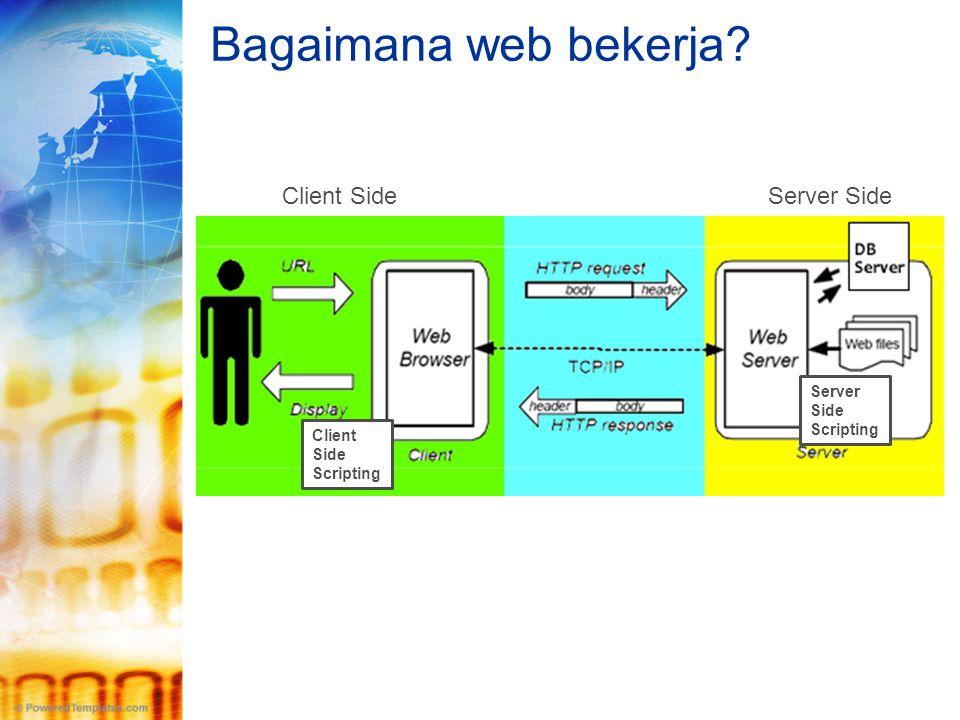 Bagaimana web bekerja? Client SideServer Side Client Side Scripting Server Side Scripting