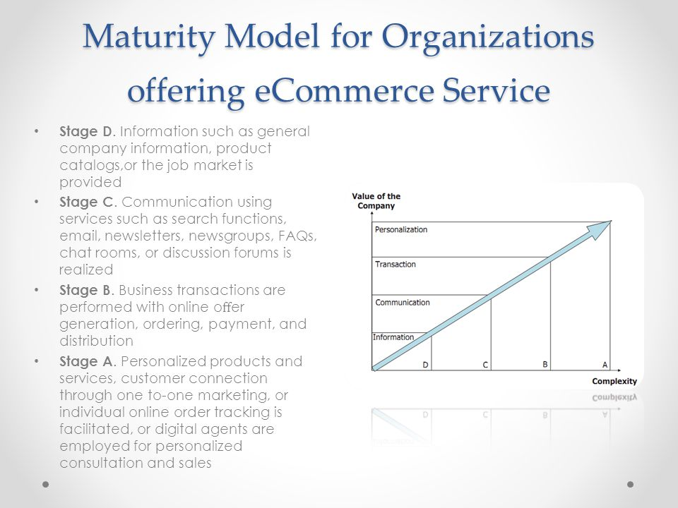 Maturity Model for Organizations offering eCommerce Service • Stage D. Information such as general company information, product catalogs,or the job ma