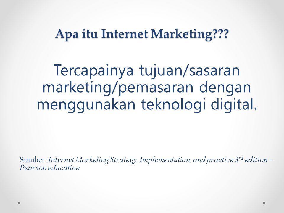 Apa itu Internet Marketing??.