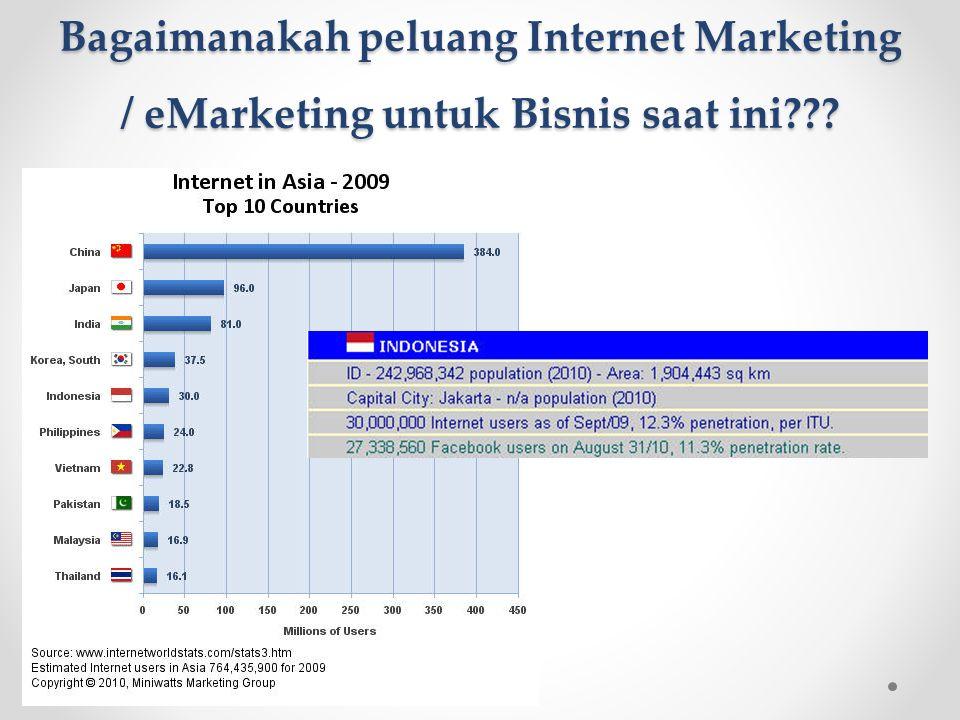 Bagaimanakah peluang Internet Marketing / eMarketing untuk Bisnis saat ini???