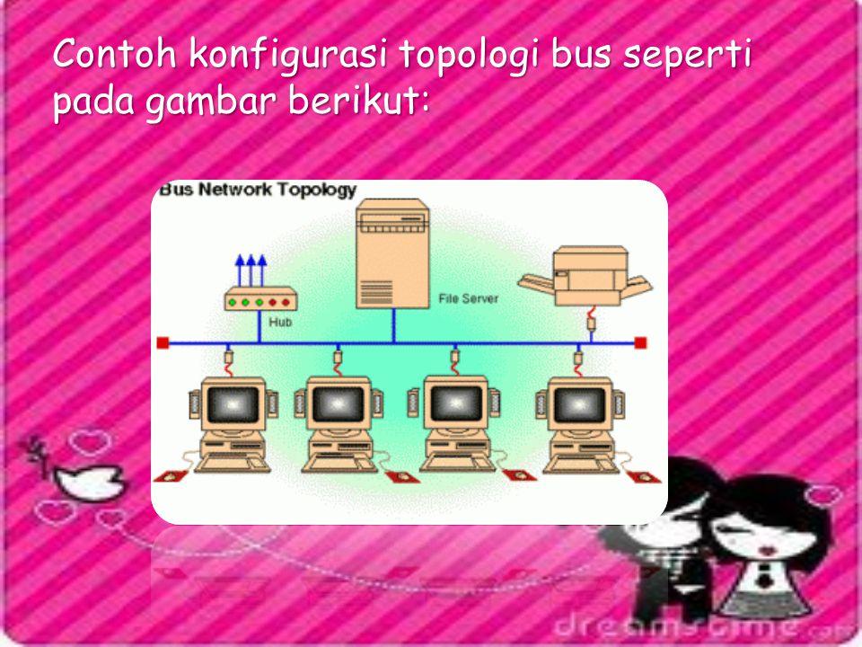 3. Berdasarkan Topologi Jaringannya a. Topologi bus Topologi bus merupakan jaringan yang di gunakan pada sistem client/server, dimana salah satu mesin