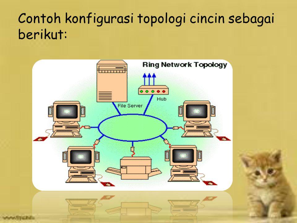 c. Topologi Cincin Topologi cincin adalah topologi jaringan dimana setiap titik terkoneksi ke dua titik lainnya, membentuk jalur melingkar membentuk c