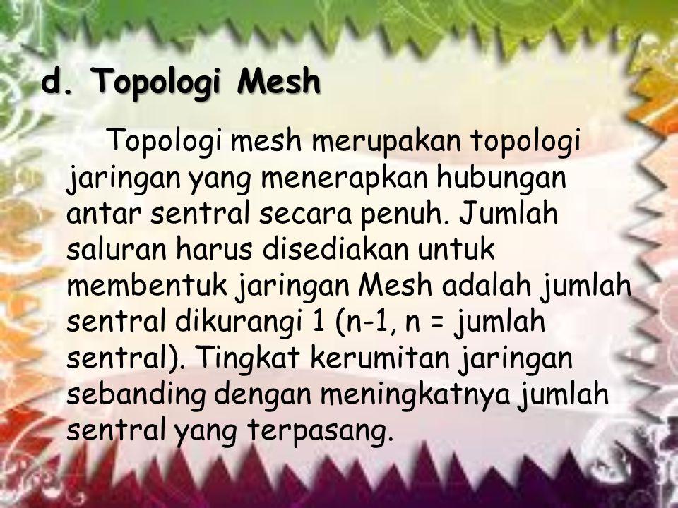 Contoh konfigurasi topologi cincin sebagai berikut: