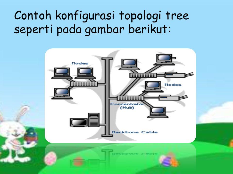 e. Topologi Tree Topologi Jaringan Pohon (Tree) Topologi jaringan ini disebut juga sebagai topologi jaringan bertingkat. Topologi ini biasanya digunak