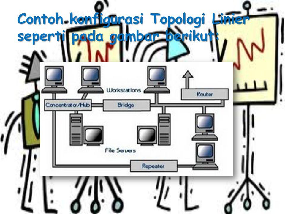 f. Topologi Linier Topologi linier merupakan topologi yang memiliki satu kabel utama menghubungkan tiap titik koneksi (komputer) yang dihubungkan deng