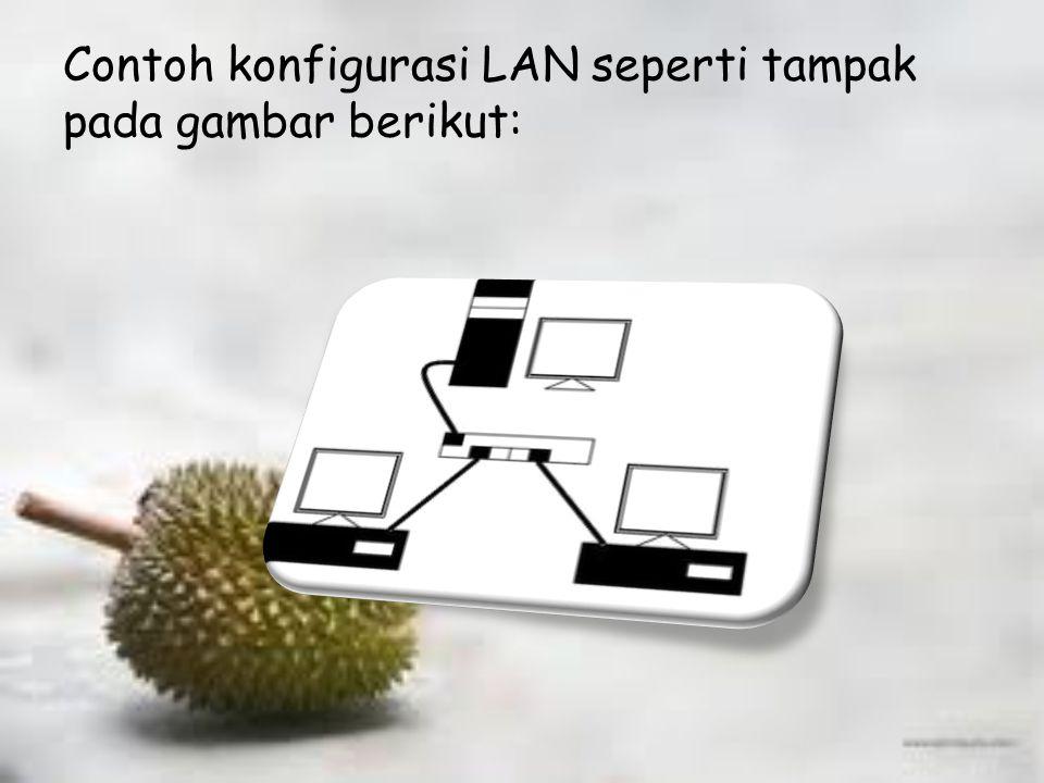 B.Macam-macam Jaringan Komputer Klafisikasi jaringan komputer dapat di bedakan sebagai berikut : 1.Berdasarkan area atau jangkauannya a.LAN (Local Are
