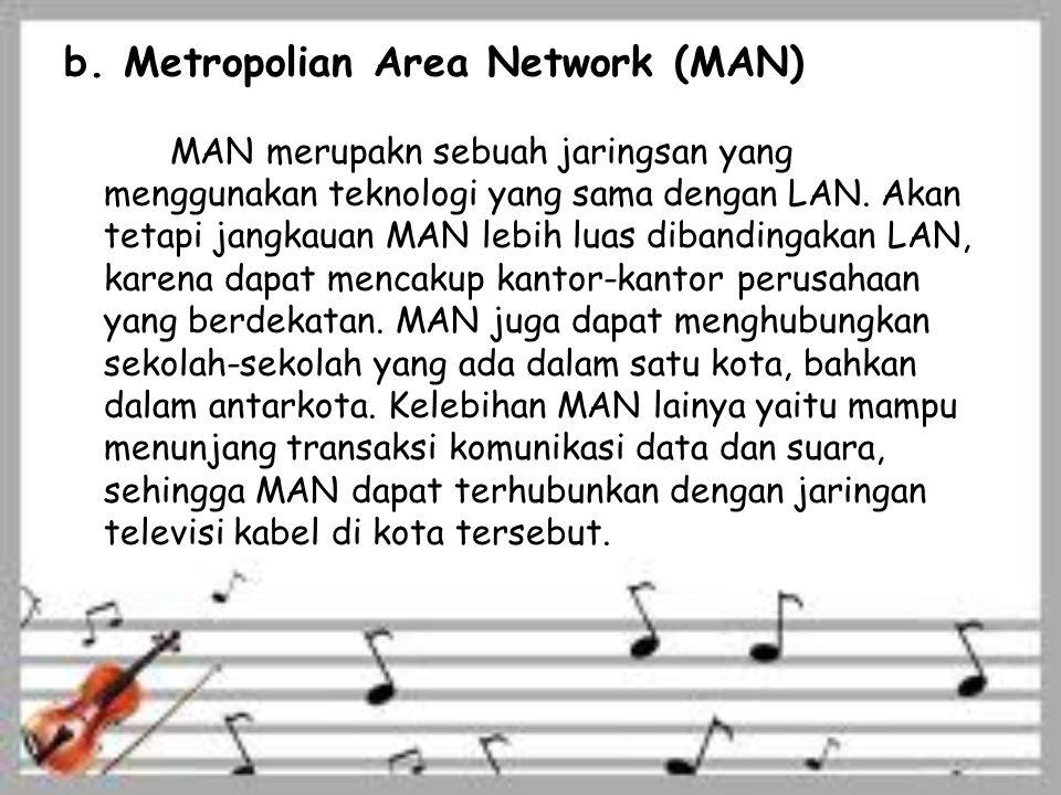 Contoh konfigurasi LAN seperti tampak pada gambar berikut: