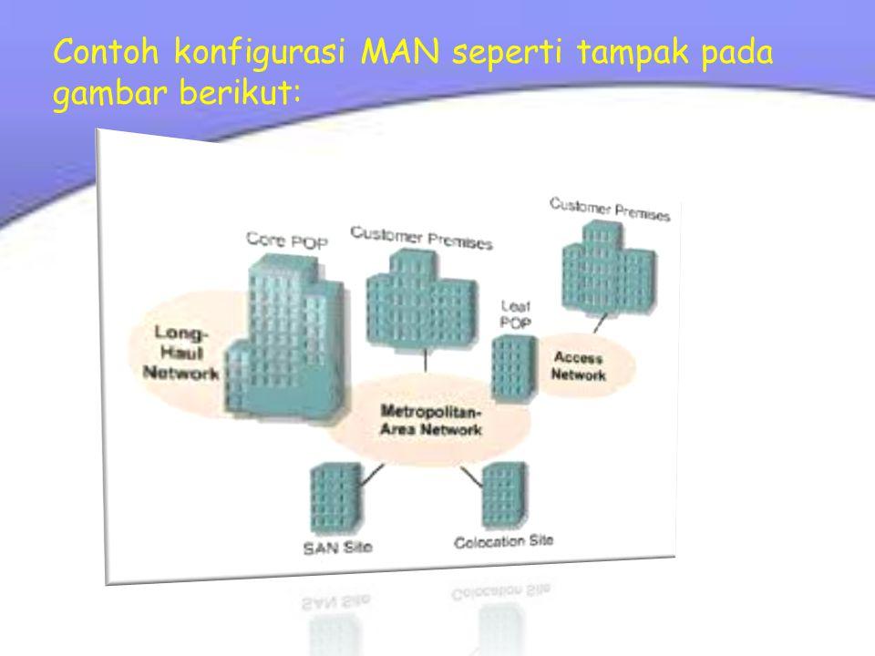 b. Metropolian Area Network (MAN) MAN merupakn sebuah jaringsan yang menggunakan teknologi yang sama dengan LAN. Akan tetapi jangkauan MAN lebih luas