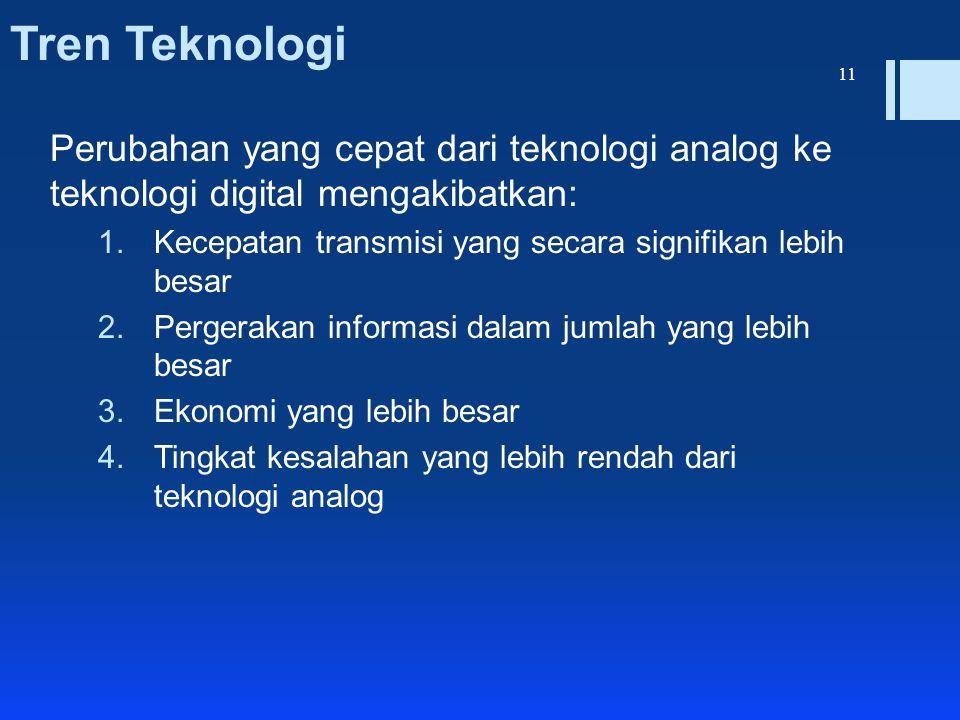 Tren Teknologi Perubahan yang cepat dari teknologi analog ke teknologi digital mengakibatkan: 1.Kecepatan transmisi yang secara signifikan lebih besar