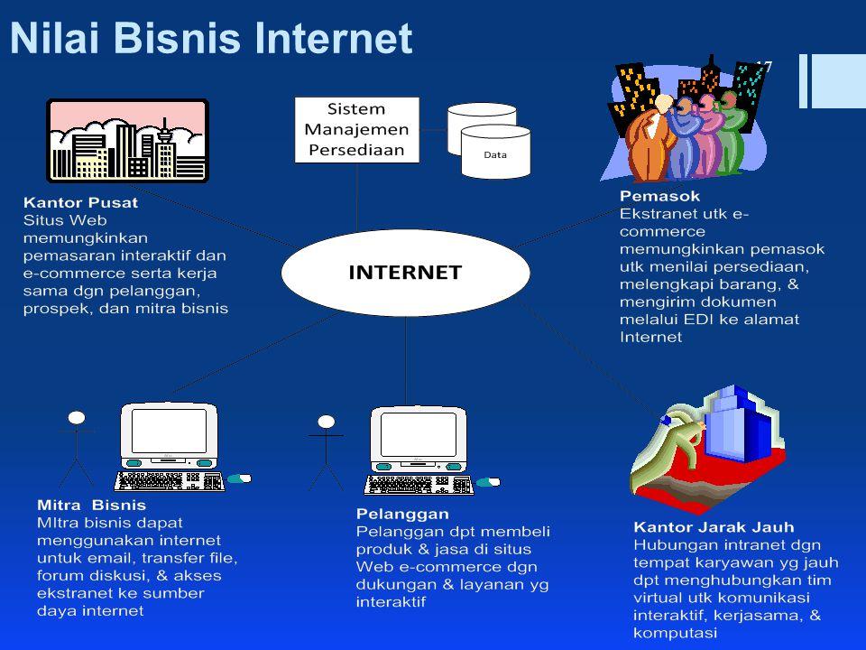 Nilai Bisnis Internet 17