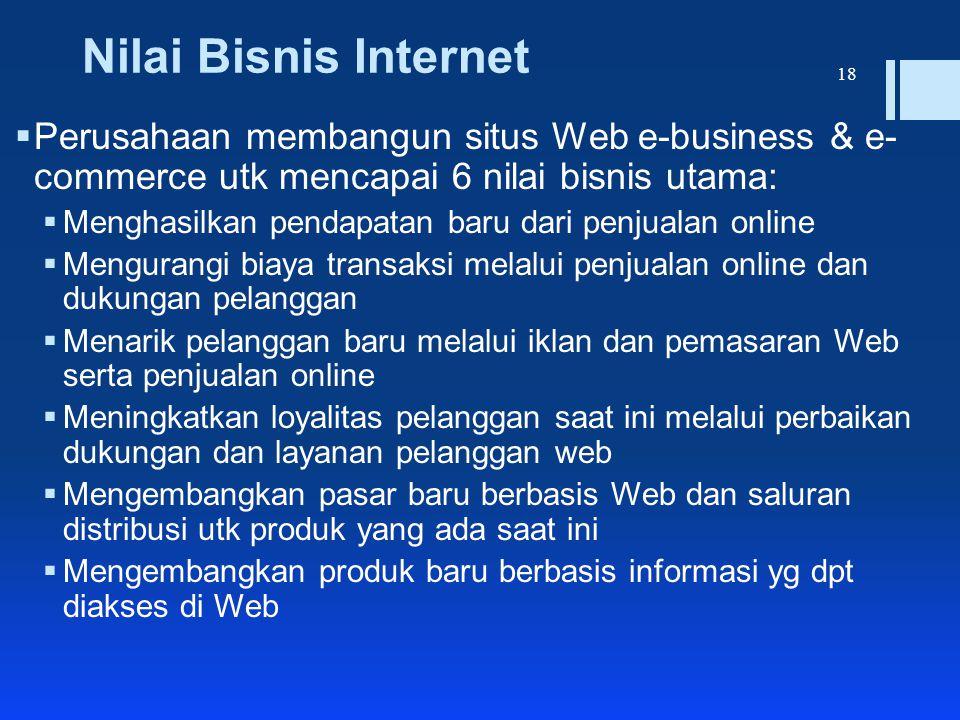 Nilai Bisnis Internet  Perusahaan membangun situs Web e-business & e- commerce utk mencapai 6 nilai bisnis utama:  Menghasilkan pendapatan baru dari