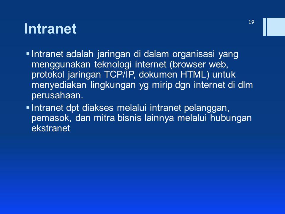 Intranet  Intranet adalah jaringan di dalam organisasi yang menggunakan teknologi internet (browser web, protokol jaringan TCP/IP, dokumen HTML) untu
