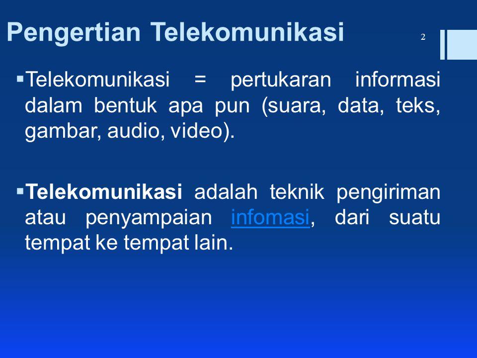 Pengertian Telekomunikasi  Telekomunikasi = pertukaran informasi dalam bentuk apa pun (suara, data, teks, gambar, audio, video).  Telekomunikasi ada