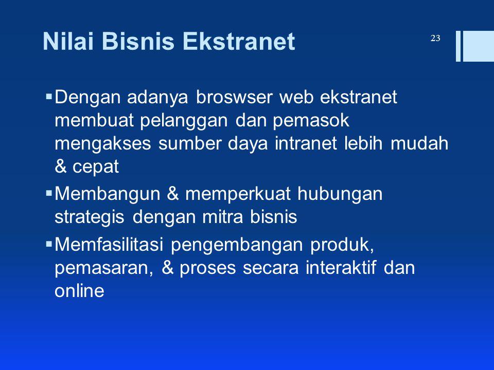 Nilai Bisnis Ekstranet  Dengan adanya broswser web ekstranet membuat pelanggan dan pemasok mengakses sumber daya intranet lebih mudah & cepat  Memba