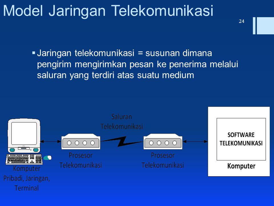 Model Jaringan Telekomunikasi  Jaringan telekomunikasi = susunan dimana pengirim mengirimkan pesan ke penerima melalui saluran yang terdiri atas suat