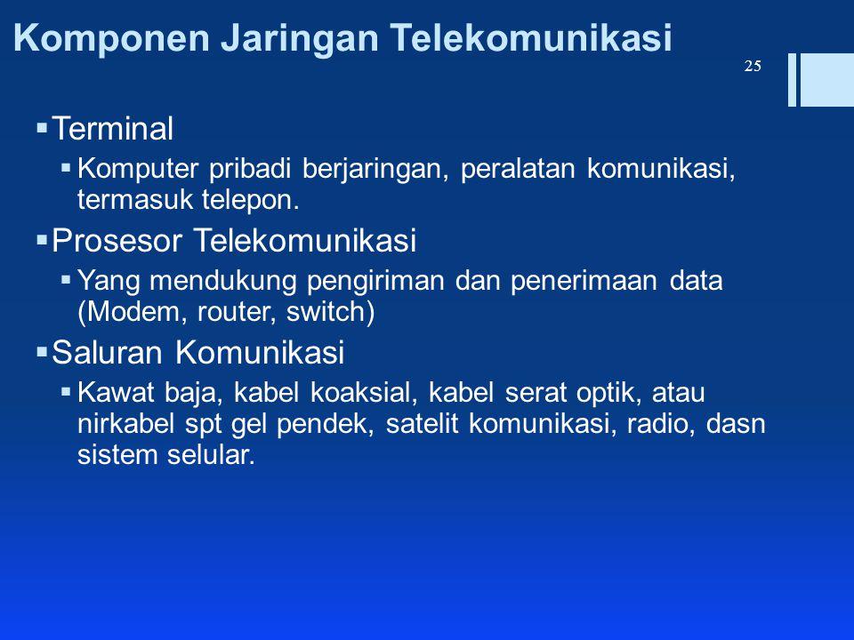Komponen Jaringan Telekomunikasi  Terminal  Komputer pribadi berjaringan, peralatan komunikasi, termasuk telepon.  Prosesor Telekomunikasi  Yang m