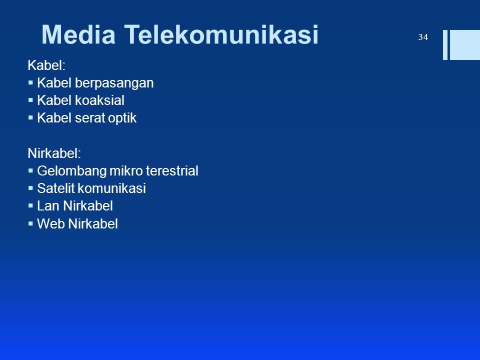 Media Telekomunikasi Kabel:  Kabel berpasangan  Kabel koaksial  Kabel serat optik Nirkabel:  Gelombang mikro terestrial  Satelit komunikasi  Lan
