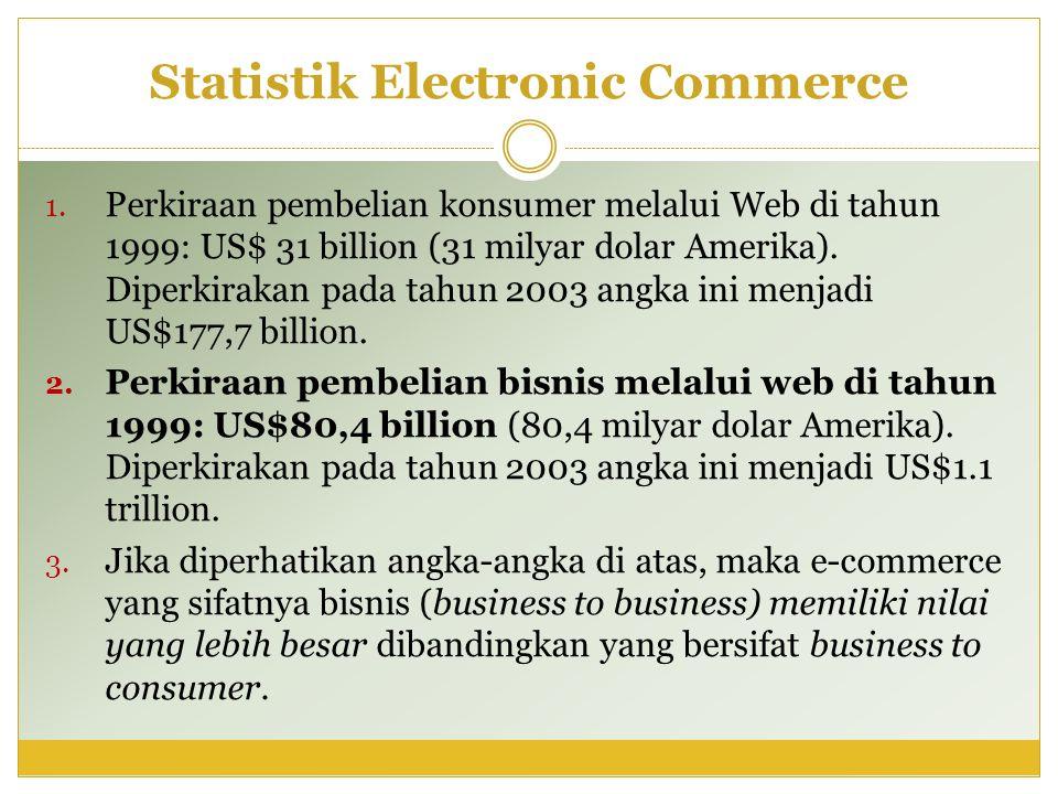 Statistik Electronic Commerce 1. Perkiraan pembelian konsumer melalui Web di tahun 1999: US$ 31 billion (31 milyar dolar Amerika). Diperkirakan pada t