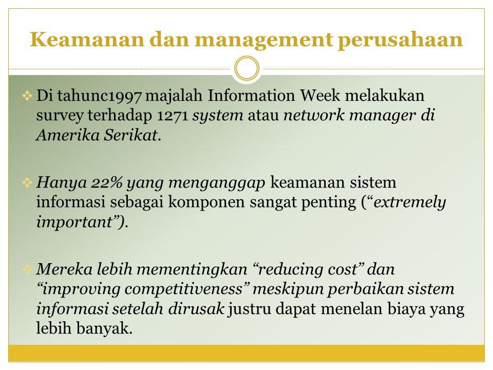 Keamanan dan management perusahaan  Di tahunc1997 majalah Information Week melakukan survey terhadap 1271 system atau network manager di Amerika Seri