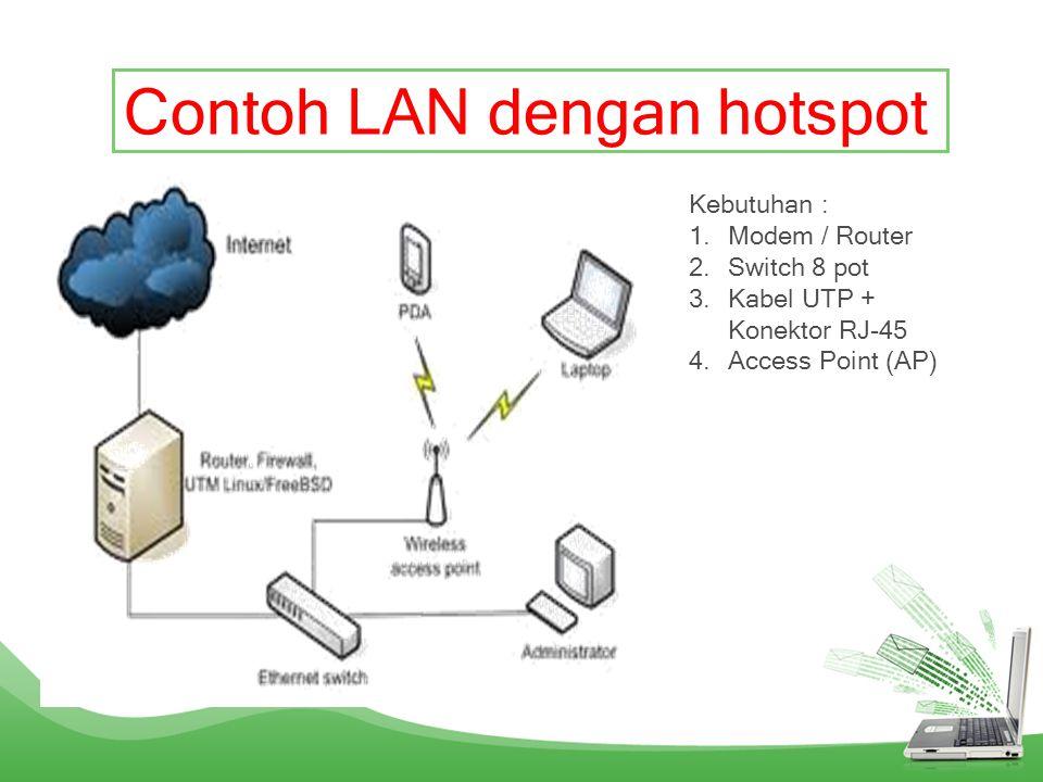 Contoh LAN Sederhana Kebutuhan : 1.Switch 8 pot 2.Kabel UTP + Konekto J-45 3.Modem / router ADSL