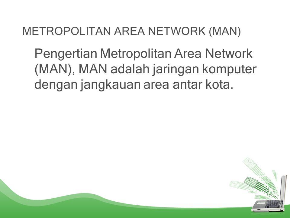 Contoh LAN dengan hotspot Kebutuhan : 1.Modem / Router 2.Switch 8 pot 3.Kabel UTP + Konektor RJ-45 4.Access Point (AP)