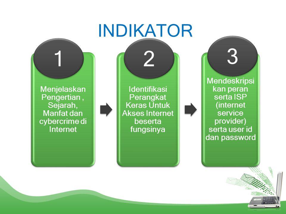 STANDAR KOMPETENSI : Menggunakan Internet untuk keperluan informasi dan komunikasi KOMPETENSI DASAR : Menjelaskan berbagai perangkat keras dan fungsin