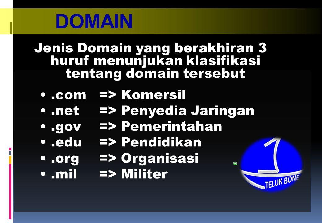 DOMAIN Jenis Domain yang berakhiran 3 huruf menunjukan klasifikasi tentang domain tersebut •.com => Komersil •.net=> Penyedia Jaringan •.gov=> Pemerintahan •.edu=> Pendidikan •.org=> Organisasi •.mil=> Militer