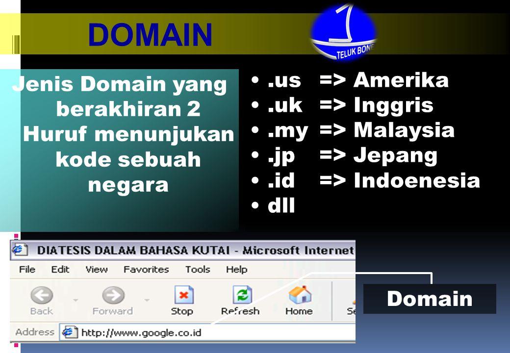 DOMAIN •.us => Amerika •.uk=> Inggris •.my=> Malaysia •.jp=> Jepang •.id=> Indoenesia •dll Jenis Domain yang berakhiran 2 Huruf menunjukan kode sebuah negara Domain