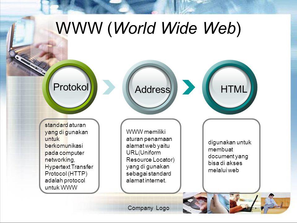 Konsep dasar web •World Wide Web (WWW) merupakan bagian dari internet yang paling cepat berkembang dan paling populer.