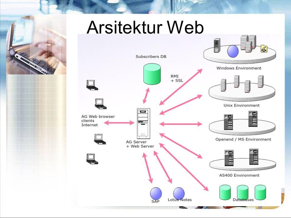 WWW (World Wide Web) Company Logo WWW memiliki aturan penamaan alamat web yaitu URL(Uniform Resource Locator) yang di gunakan sebagai standard alamat internet.