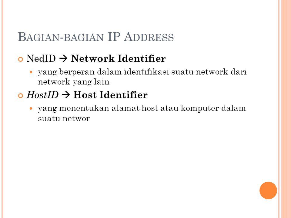 K ELAS IP A DDRESS IP Address Kelas A IP Address Kelas B IP Address Kelas C IP Address Kelas D IP Address Kelas E