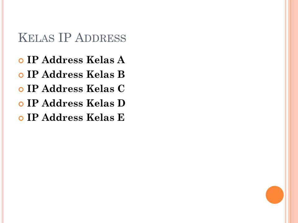 P ERBEDAAN K ELAS IP A DDRESS Kelas AKelas BKelas CKelas DKelas E NedID8 bit16 bit24 bit- HostID24 bit16 bit8 bit- Network12816.3842.097.152 Host16.777.21 6 65.536256 Video Conferenc e Eksperim ental