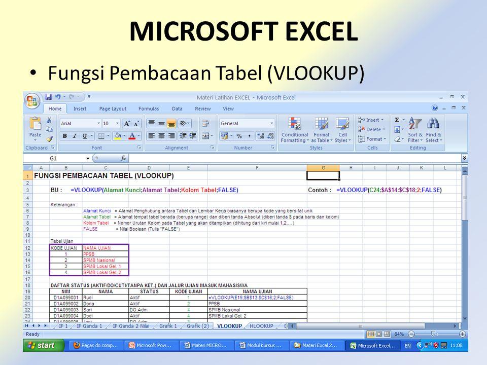 MICROSOFT EXCEL • Fungsi Pembacaan Tabel (VLOOKUP)