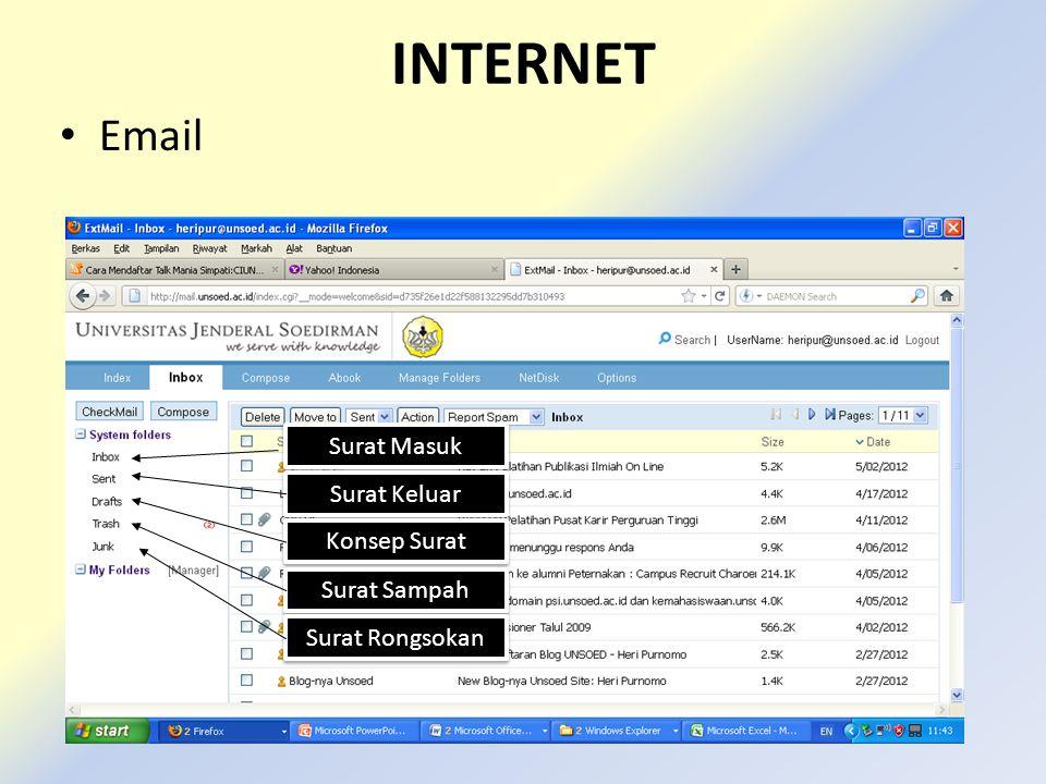 INTERNET • Email Surat Masuk Surat Keluar Konsep Surat Surat Sampah Surat Rongsokan