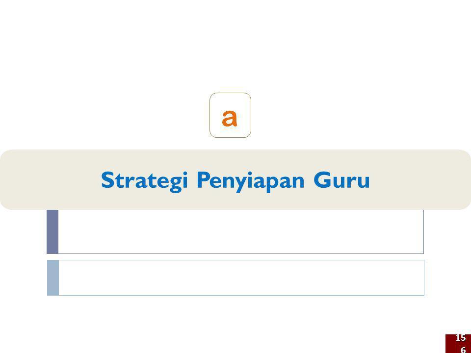 Strategi Penyiapan Guru a 156156