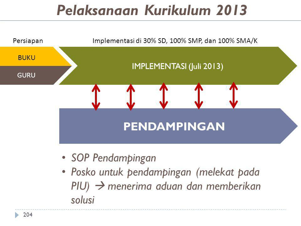 Pelaksanaan Kurikulum 2013 IMPLEMENTASI (Juli 2013) GURU BUKU PersiapanImplementasi di 30% SD, 100% SMP, dan 100% SMA/K PENDAMPINGAN • SOP Pendampinga