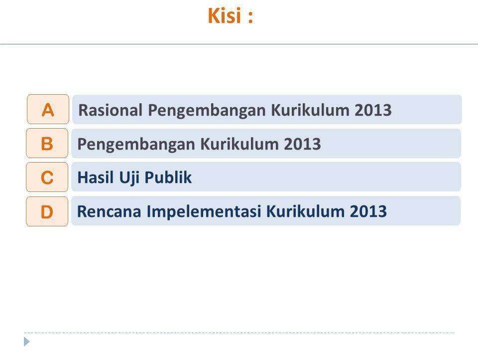 Kisi : Pengembangan Kurikulum 2013 B Hasil Uji Publik C 5 Rencana Impelementasi Kurikulum 2013 D Rasional Pengembangan Kurikulum 2013 A