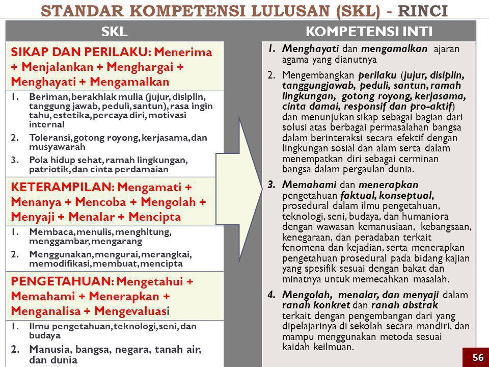 STANDAR KOMPETENSI LULUSAN (SKL) - RINCI 56