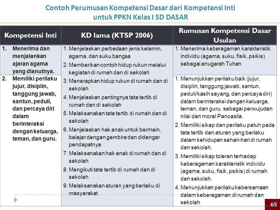 Contoh Perumusan Kompetensi Dasar dari Kompetensi Inti untuk PPKN Kelas I SD DASAR 65 Kompetensi IntiKD lama (KTSP 2006) Rumusan Kompetensi Dasar Usul