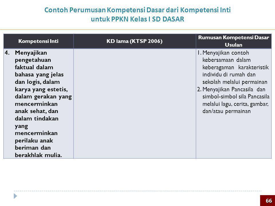 Contoh Perumusan Kompetensi Dasar dari Kompetensi Inti untuk PPKN Kelas I SD DASAR 66 Kompetensi IntiKD lama (KTSP 2006) Rumusan Kompetensi Dasar Usul