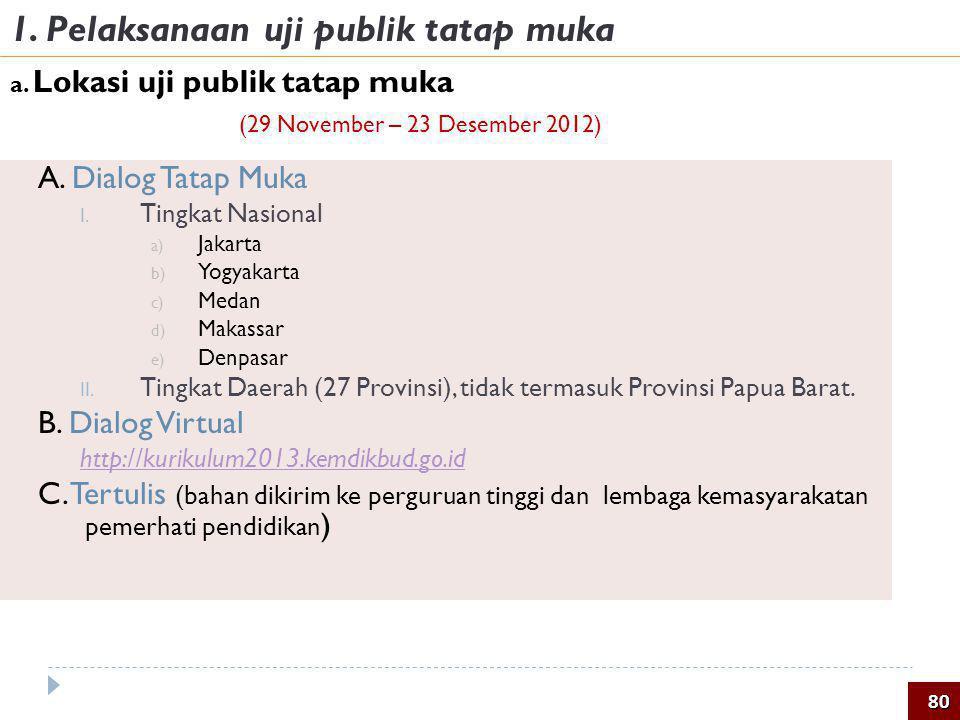 A. Dialog Tatap Muka I. Tingkat Nasional a) Jakarta b) Yogyakarta c) Medan d) Makassar e) Denpasar II. Tingkat Daerah (27 Provinsi), tidak termasuk Pr