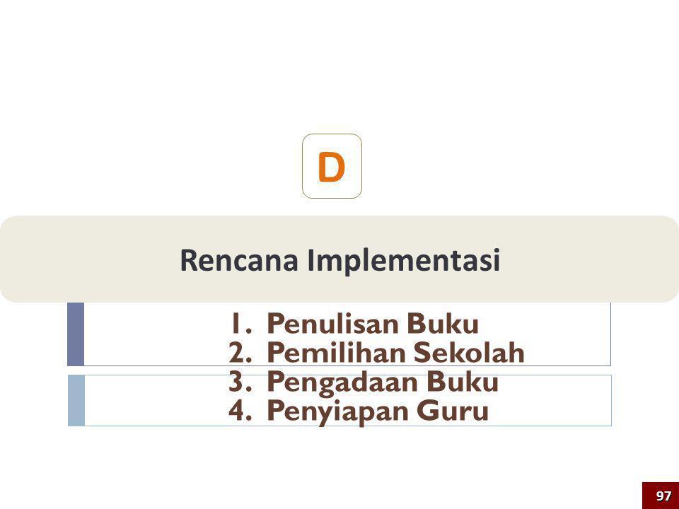Rencana Implementasi D 97 1.Penulisan Buku 2.Pemilihan Sekolah 3.Pengadaan Buku 4.Penyiapan Guru