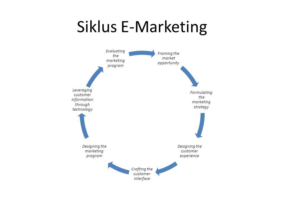 Designing the marketing program (Mendesain Program Pemasaran) - 2 b.