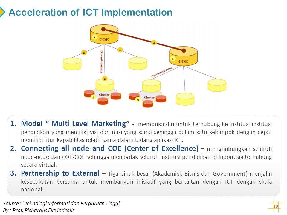 """10 Acceleration of ICT Implementation 1.Model """" Multi Level Marketing"""" - membuka diri untuk terhubung ke institusi-institusi pendidikan yang memiliki"""