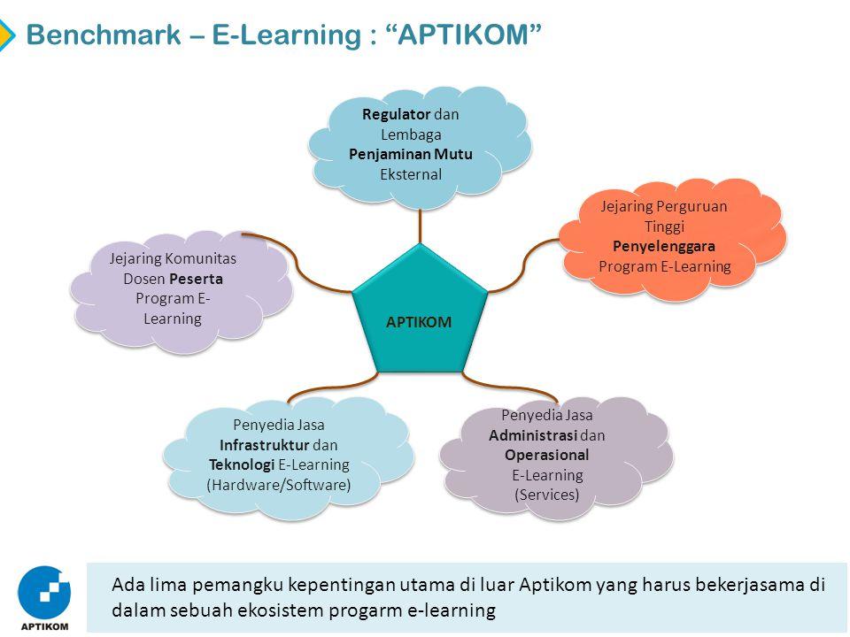 13 Benchmark – E-Learning : APTIKOM Infrastruktur teknologi dikembangkan berdasarkan arsitektur 3-tier layer yang pada dasarnya memisahkan antara data, aplikasi, dan kanal akses