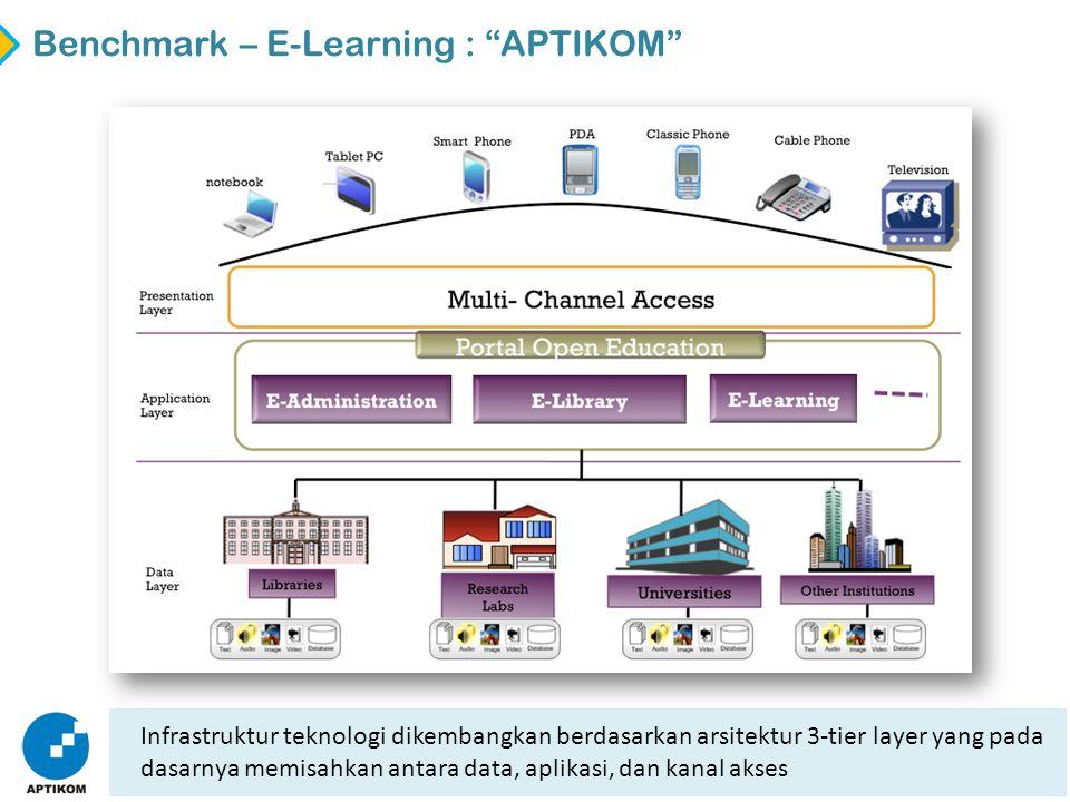 "13 Benchmark – E-Learning : ""APTIKOM"" Infrastruktur teknologi dikembangkan berdasarkan arsitektur 3-tier layer yang pada dasarnya memisahkan antara da"