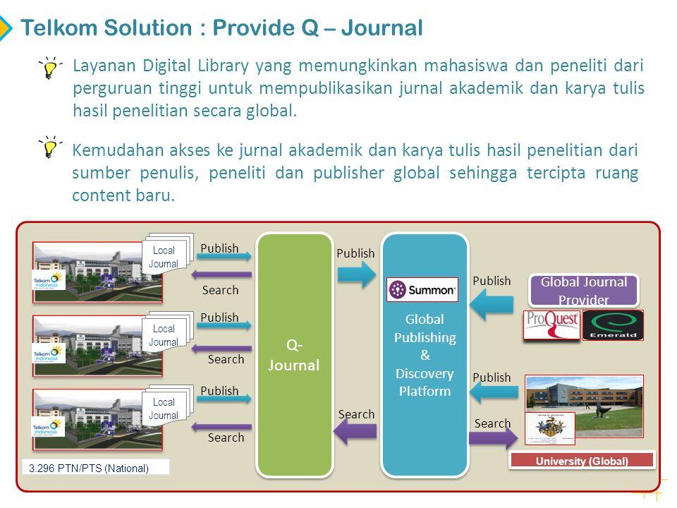 19 Layanan Digital Library yang memungkinkan mahasiswa dan peneliti dari perguruan tinggi untuk mempublikasikan jurnal akademik dan karya tulis hasil