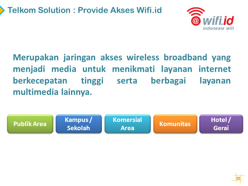 20 Merupakan jaringan akses wireless broadband yang menjadi media untuk menikmati layanan internet berkecepatan tinggi serta berbagai layanan multimed