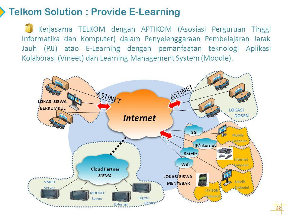 22 Telkom Solution : Provide E-Learning Kerjasama TELKOM dengan APTIKOM (Asosiasi Perguruan Tinggi Informatika dan Komputer) dalam Penyelenggaraan Pem